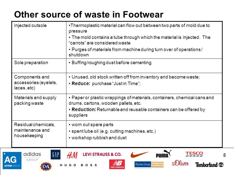 Other source of waste in Footwear