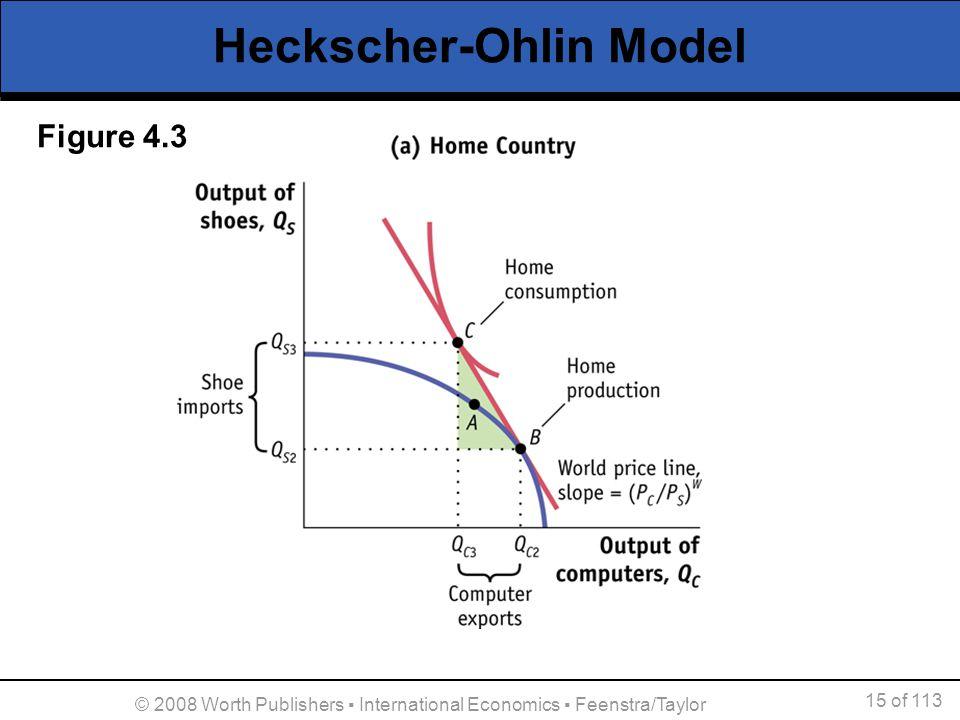 heckscher and ohlin