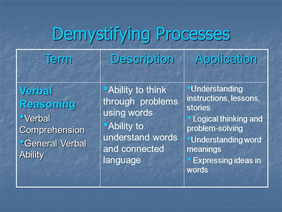 Demystifying Processes