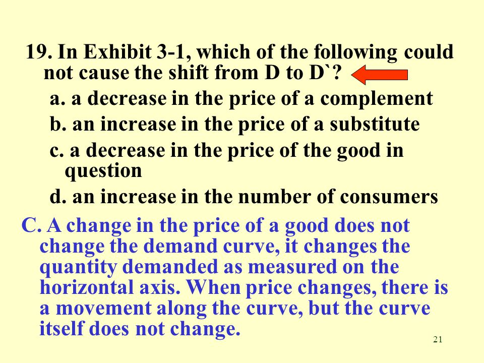 19. In Exhibit 3-1, which of the following could not cause the shift from D to D`