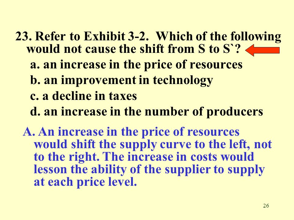 23. Refer to Exhibit 3-2. Which of the following would not cause the shift from S to S`