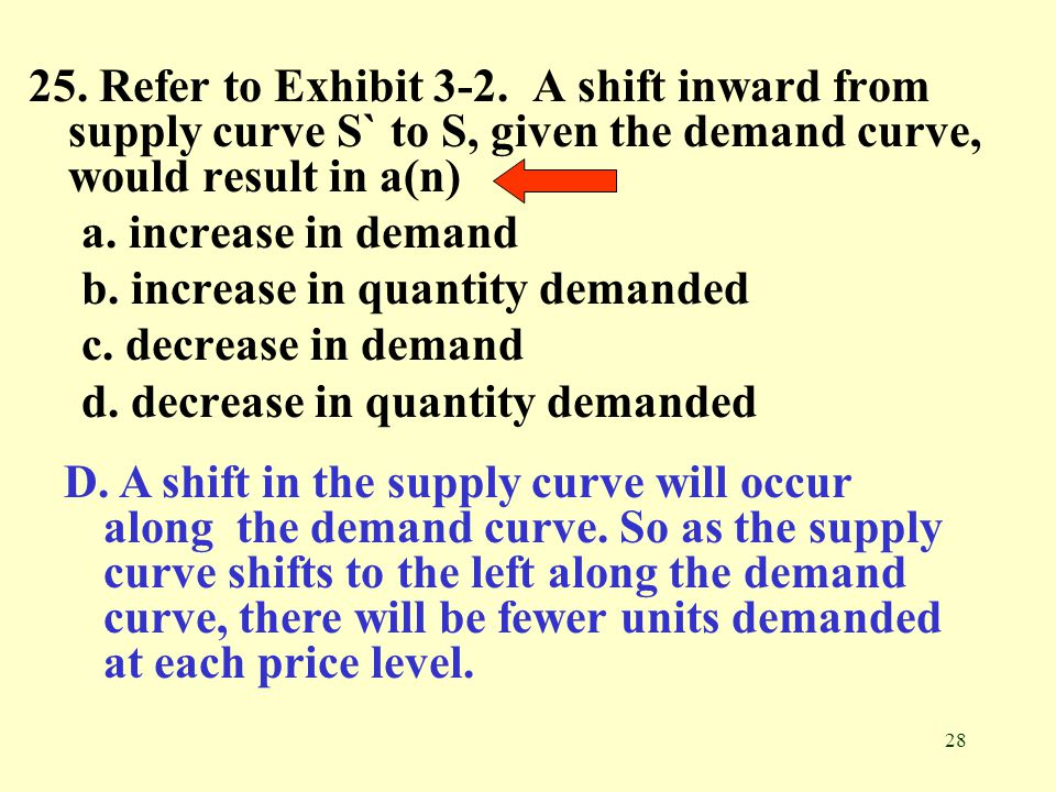 25. Refer to Exhibit 3-2. A shift inward from supply curve S` to S, given the demand curve, would result in a(n)