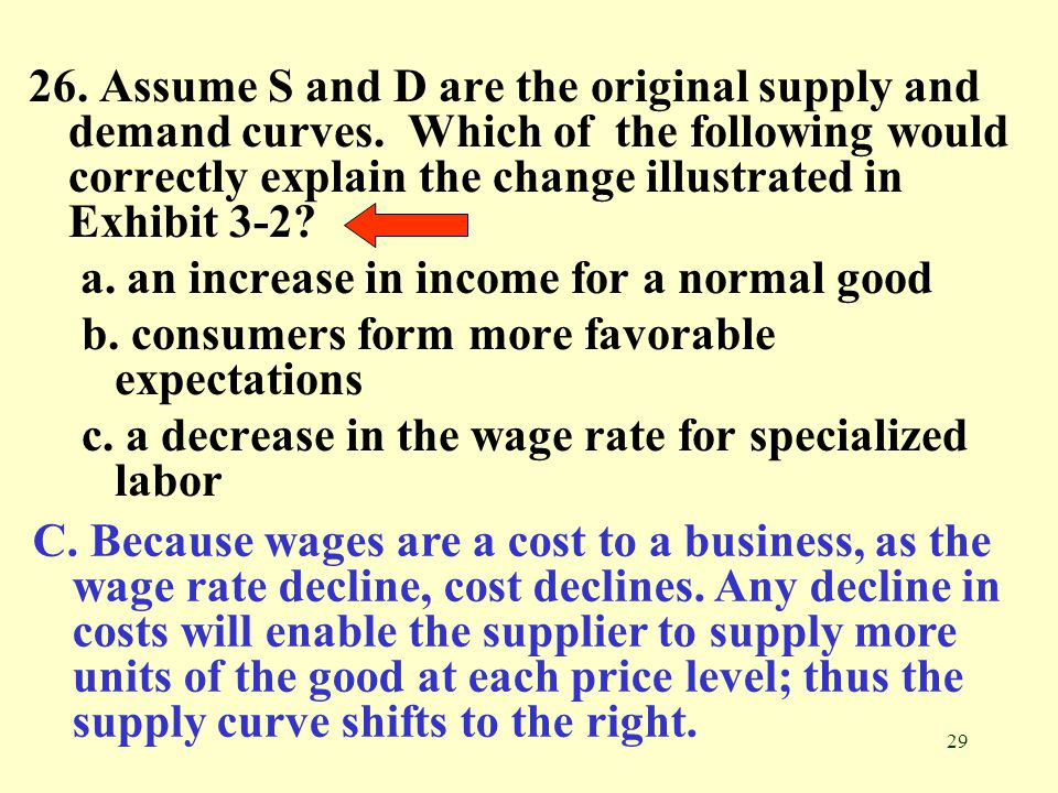 26. Assume S and D are the original supply and demand curves