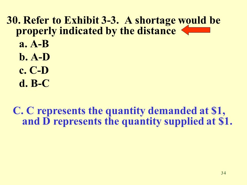 30. Refer to Exhibit 3-3. A shortage would be properly indicated by the distance