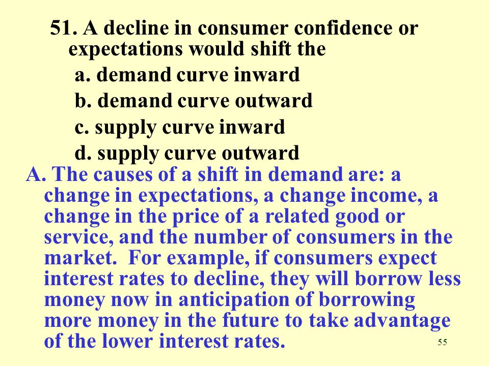 51. A decline in consumer confidence or expectations would shift the