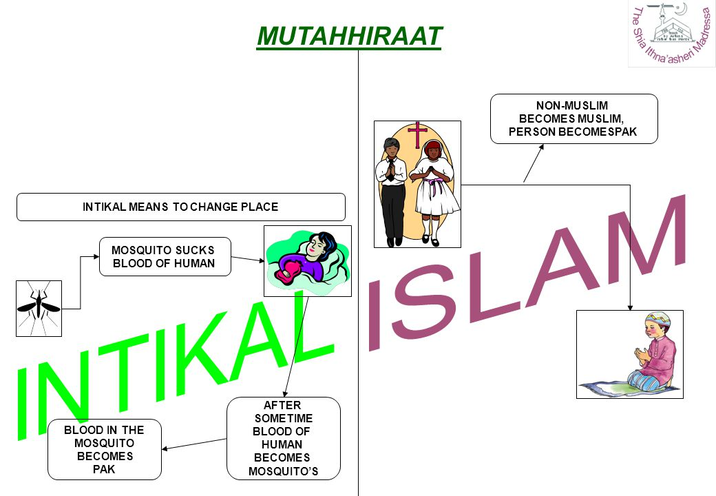 INTIKAL MEANS TO CHANGE PLACE