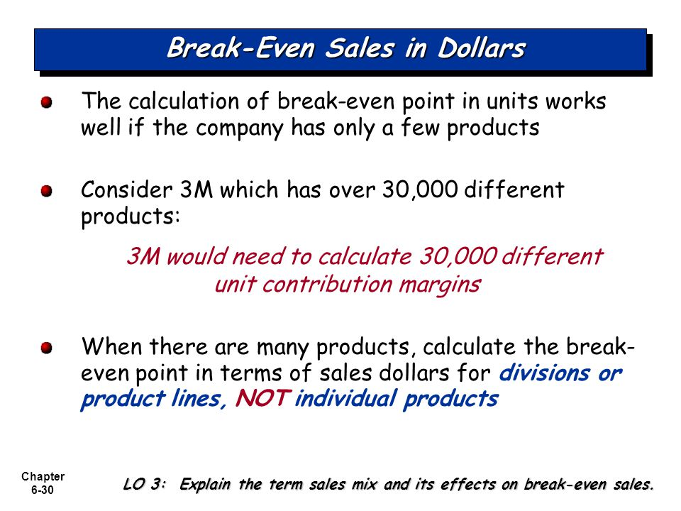 Break-Even Sales in Dollars
