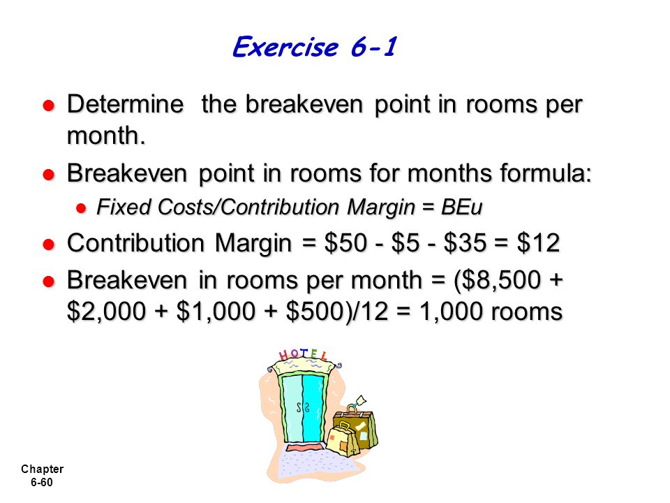 Determine the breakeven point in rooms per month.
