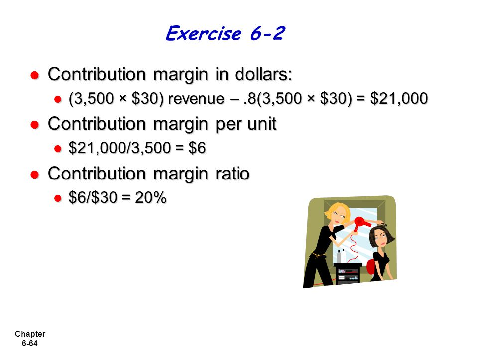 Contribution margin in dollars: Contribution margin per unit