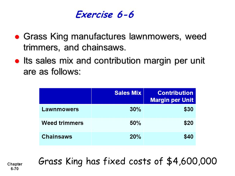Grass King has fixed costs of $4,600,000