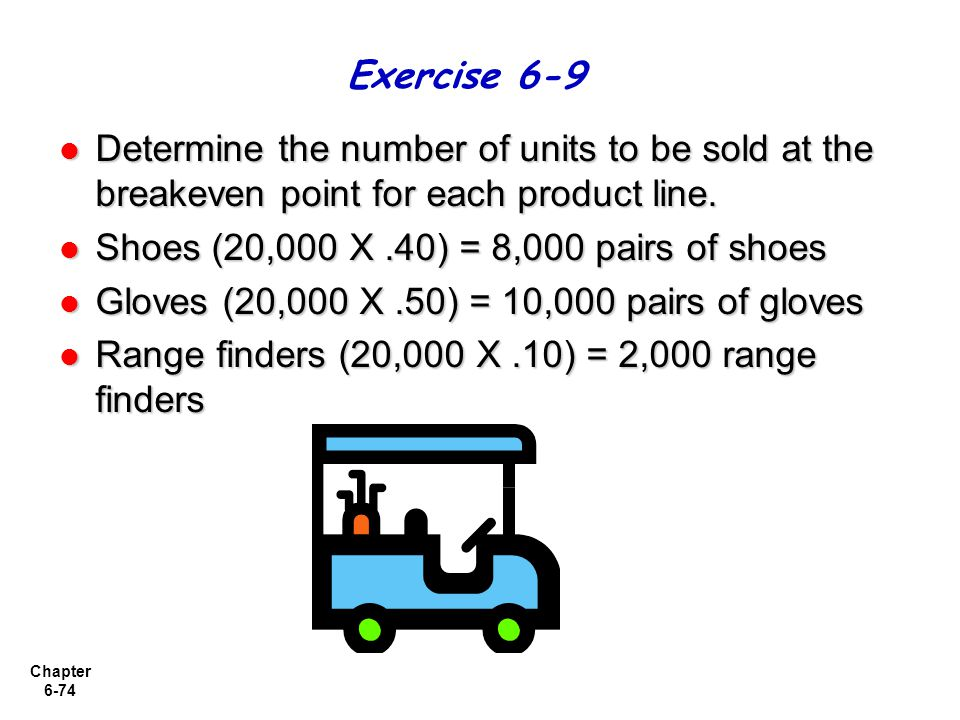 Exercise 6-9 Determine the number of units to be sold at the breakeven point for each product line.
