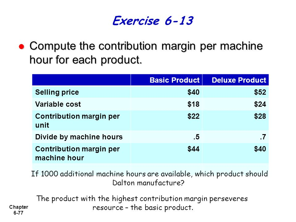 Compute the contribution margin per machine hour for each product.