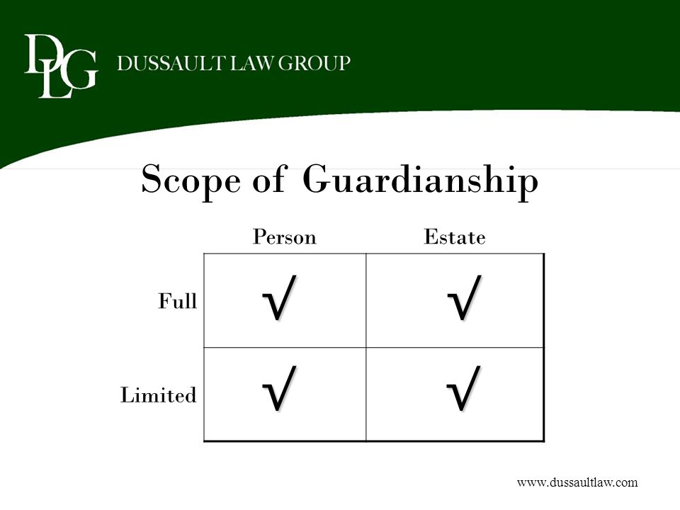 √ √ √ √ Scope of Guardianship Person Estate Full Limited