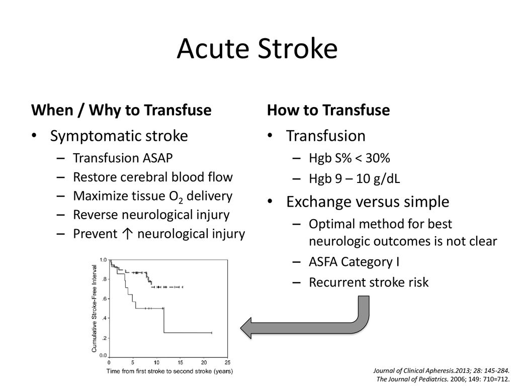 Transfusion & Sickle Cell Anemia in Pediatrics - ppt download