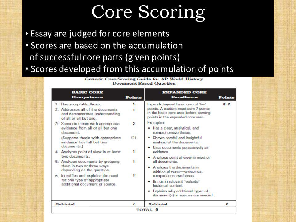 Core Scoring Scores are based on the accumulation