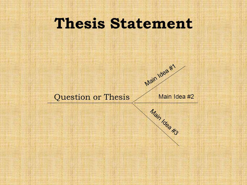 Thesis Statement Question or Thesis Main Idea #1 Main Idea #2