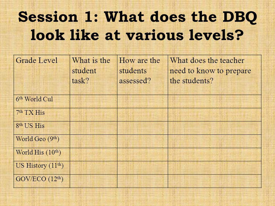 Session 1: What does the DBQ look like at various levels