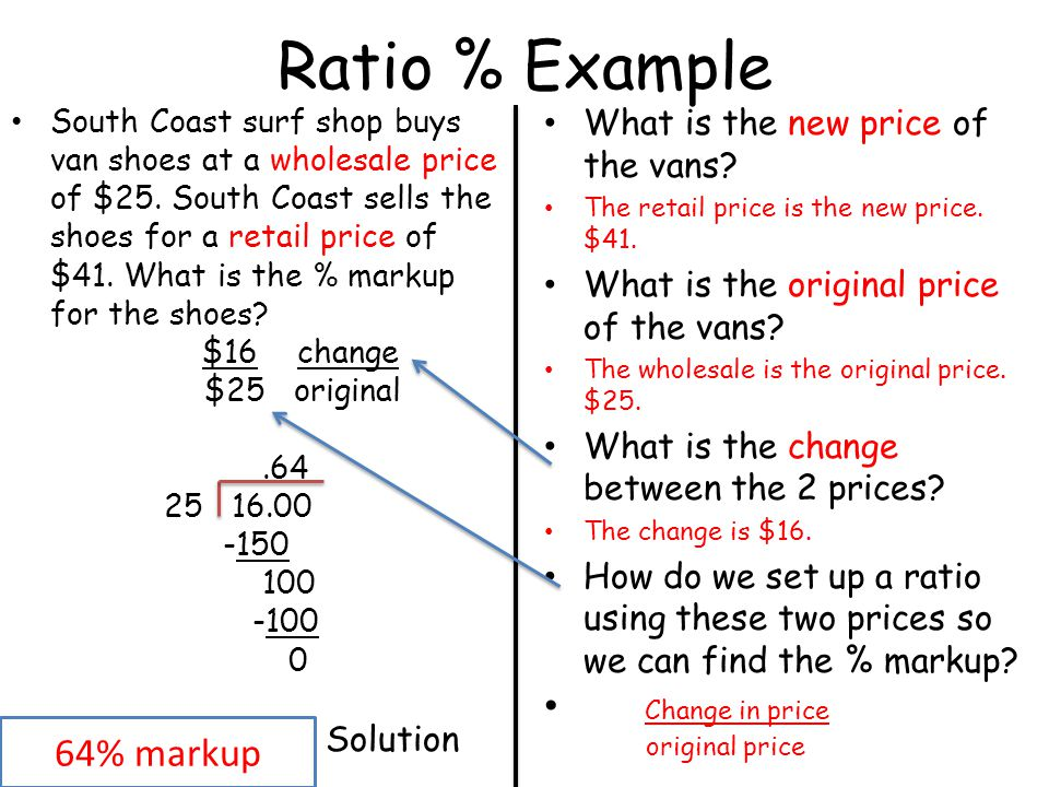 Ratio % Example Change in price 64% markup