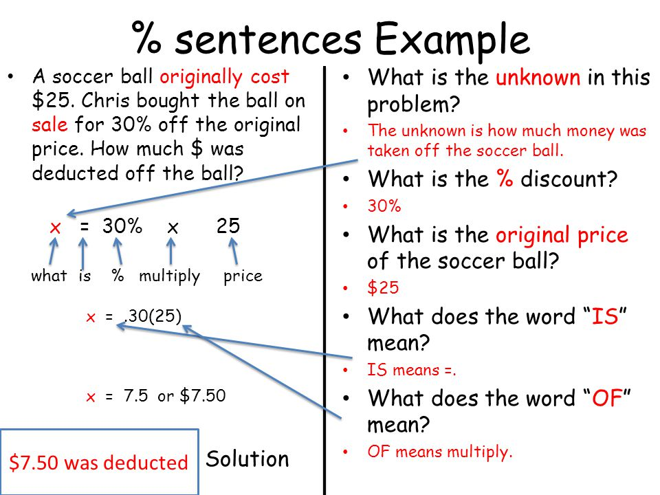 % sentences Example What is the unknown in this problem