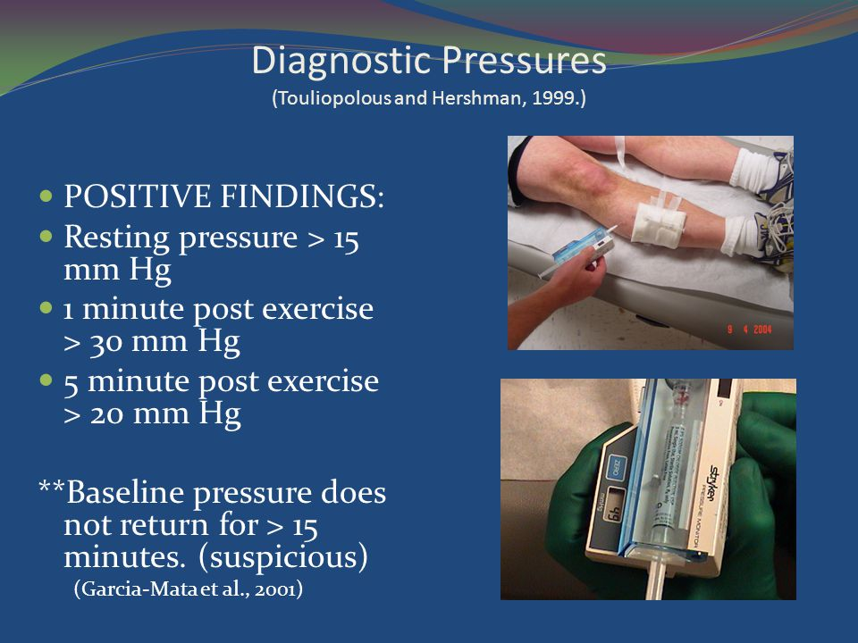 Diagnostic Pressures (Touliopolous and Hershman, 1999.)