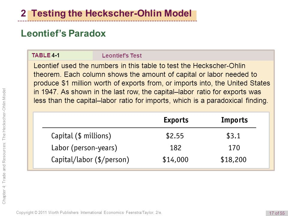 2 Testing the Heckscher-Ohlin Model