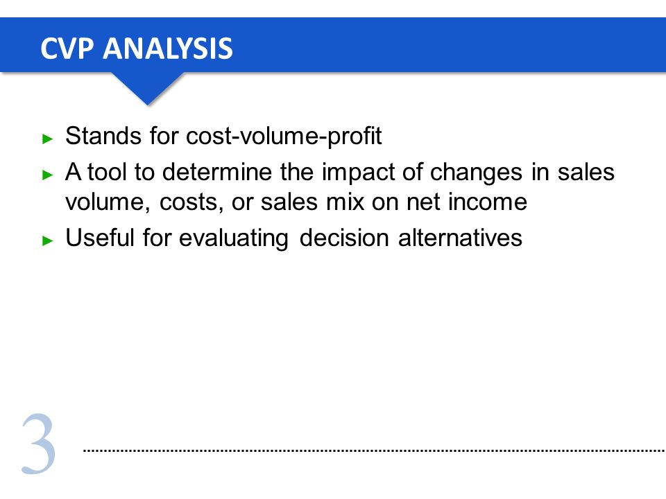 CVP ANALYSIS Stands for cost-volume-profit