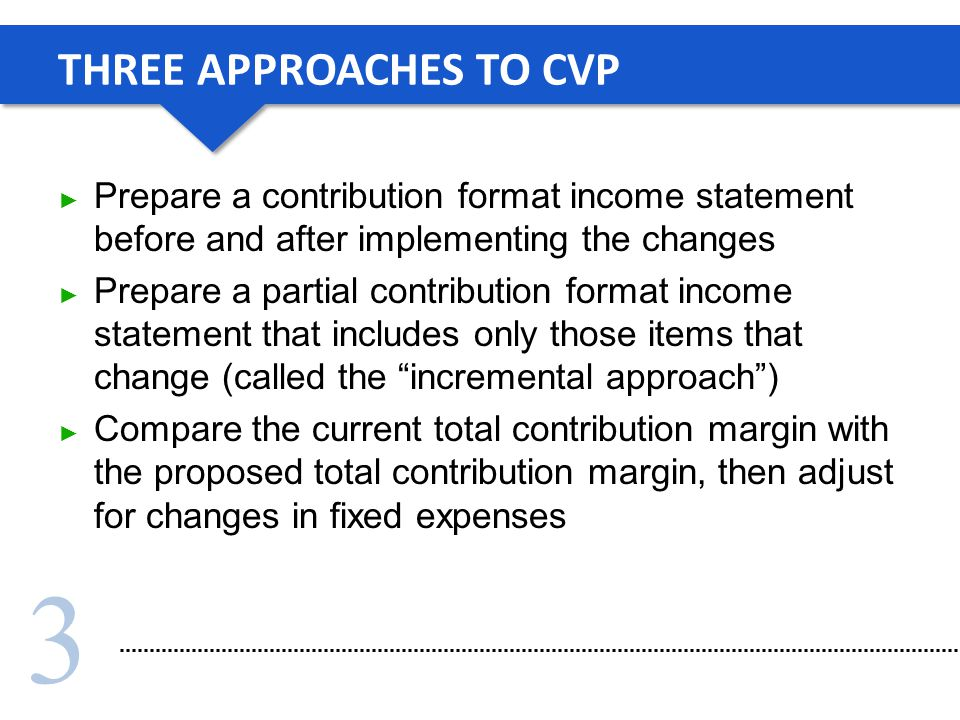 THREE APPROACHES TO CVP