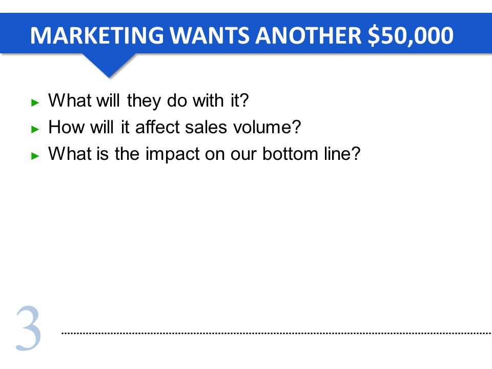 MARKETING WANTS ANOTHER $50,000