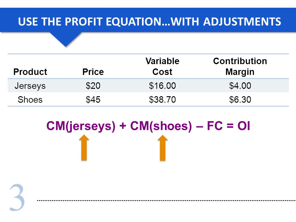 USE THE PROFIT EQUATION…WITH ADJUSTMENTS