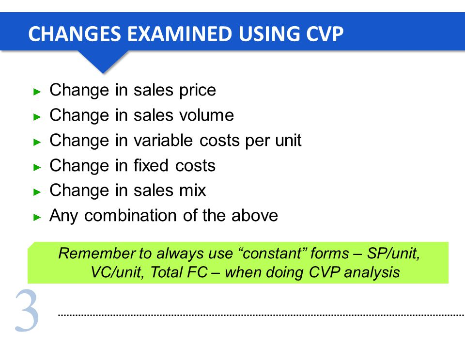 CHANGES EXAMINED USING CVP