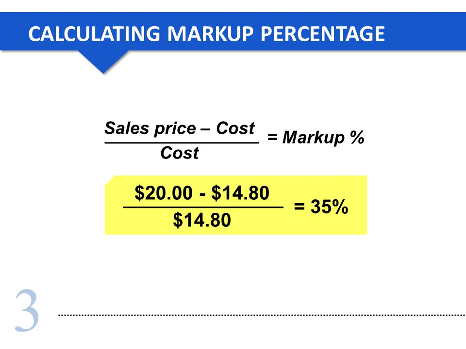 CALCULATING MARKUP PERCENTAGE
