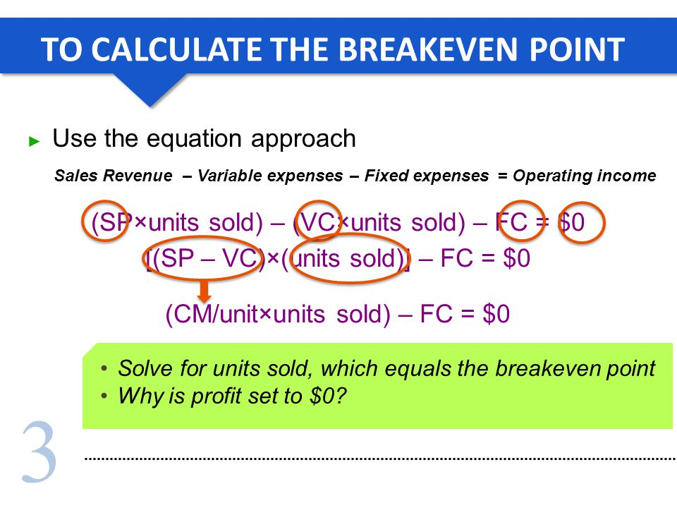 TO CALCULATE THE BREAKEVEN POINT