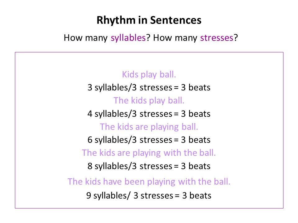 Rhythm in Sentences How many syllables How many stresses