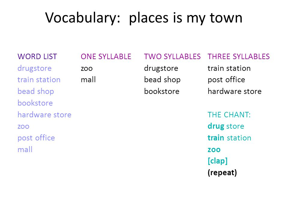 Vocabulary: places is my town