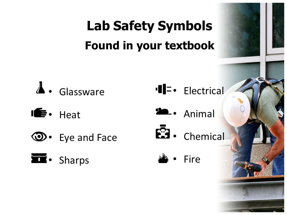 Lab Safety Symbols Found in your textbook