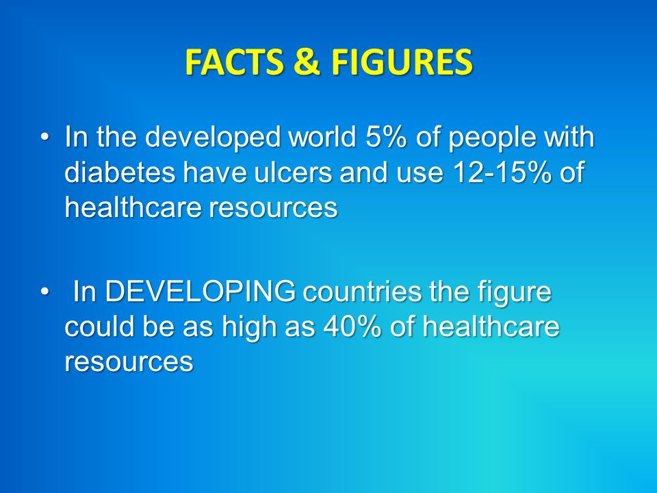 FACTS & FIGURES In the developed world 5% of people with diabetes have ulcers and use 12-15% of healthcare resources.
