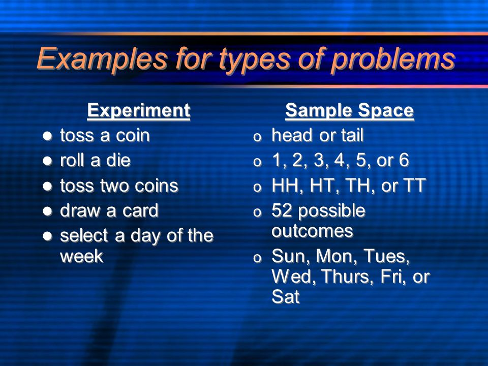 Examples for types of problems