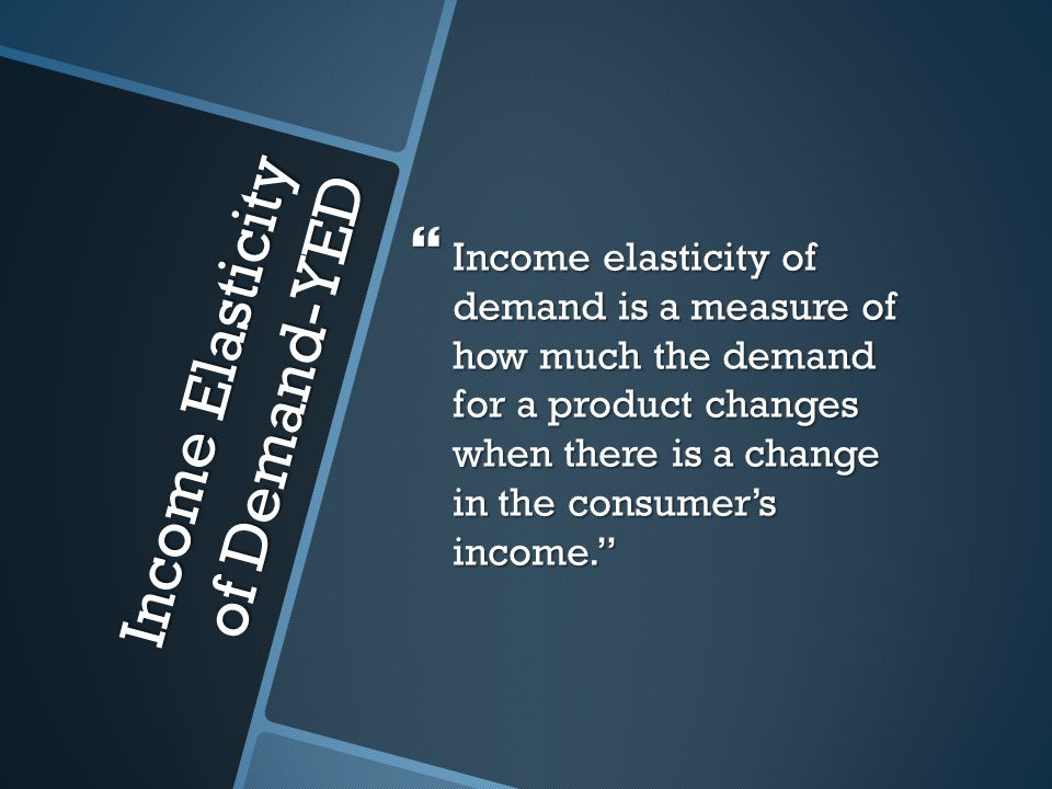 Income Elasticity of Demand-YED