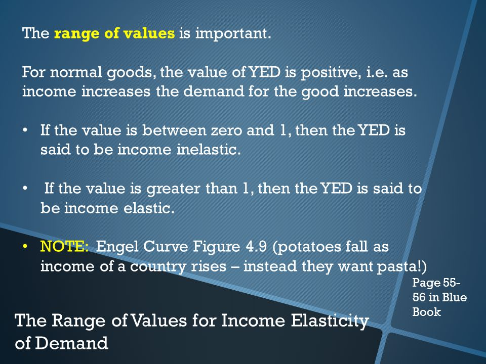 The Range of Values for Income Elasticity of Demand