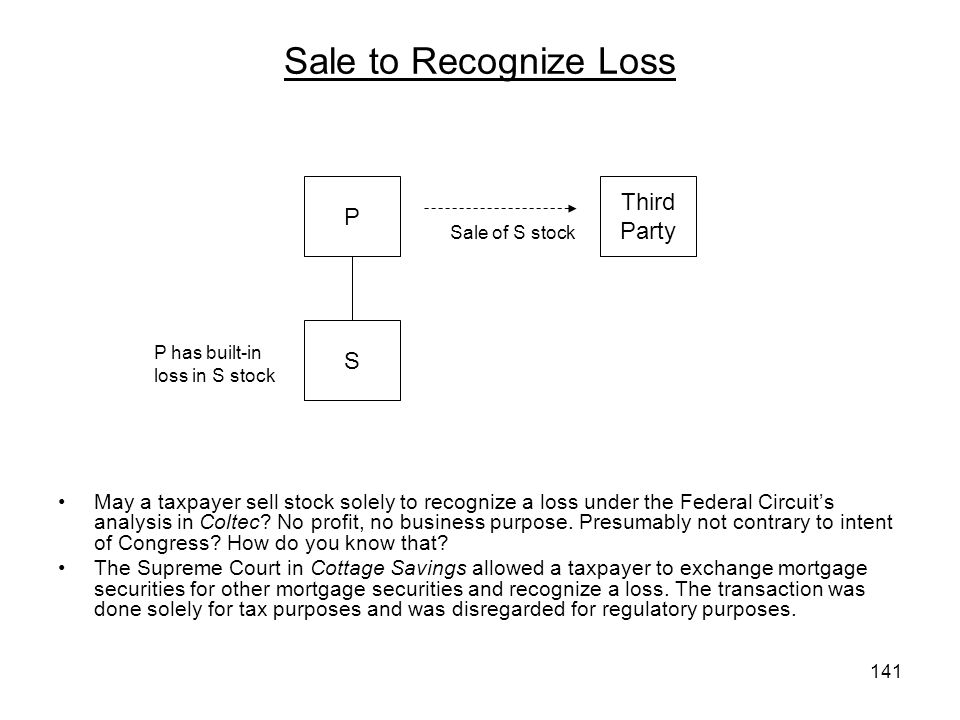 Sale to Recognize Loss Third Party P S