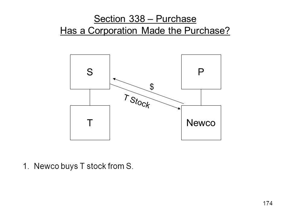 Section 338 – Purchase Has a Corporation Made the Purchase