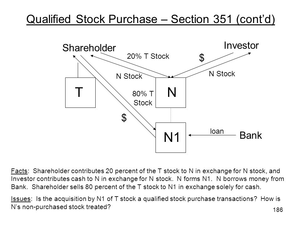 Qualified Stock Purchase – Section 351 (cont'd)