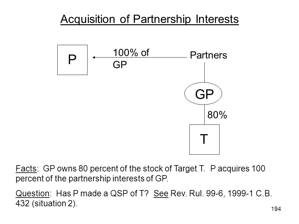 Acquisition of Partnership Interests