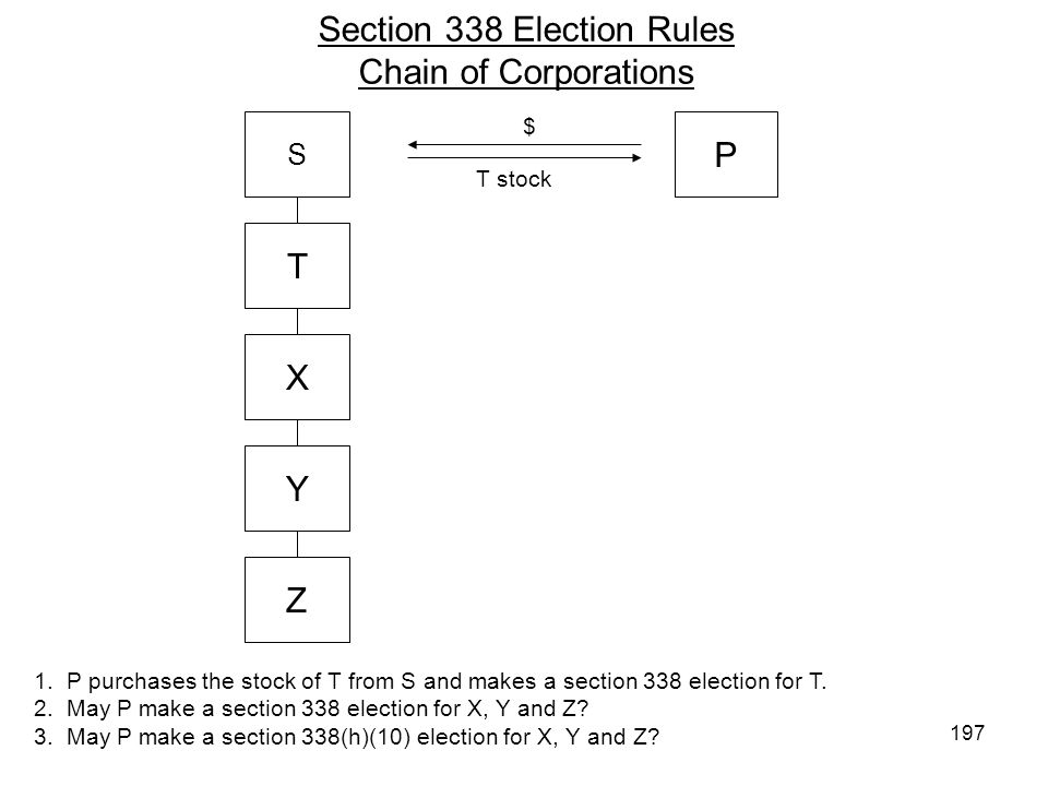 Section 338 Election Rules Chain of Corporations