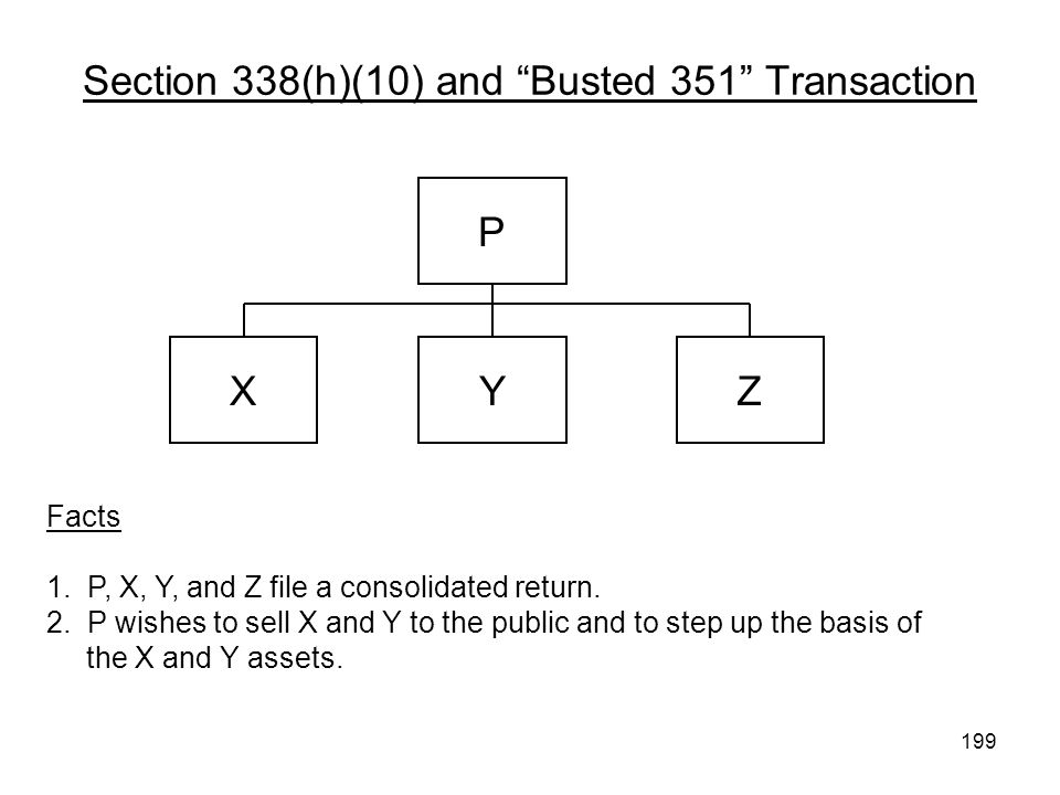 Section 338(h)(10) and Busted 351 Transaction