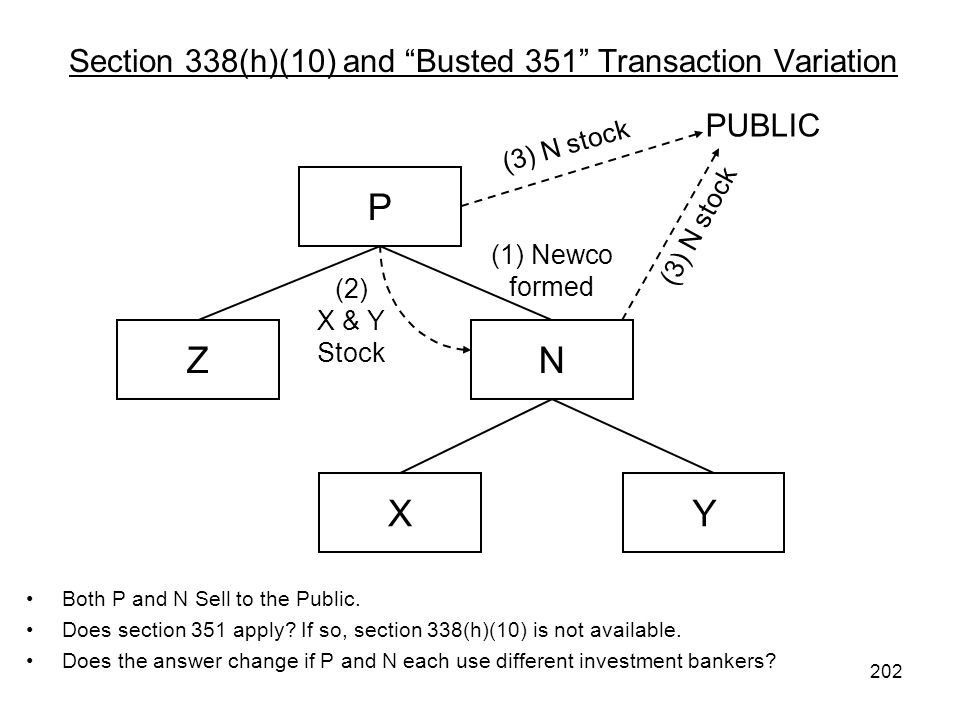 Section 338(h)(10) and Busted 351 Transaction Variation