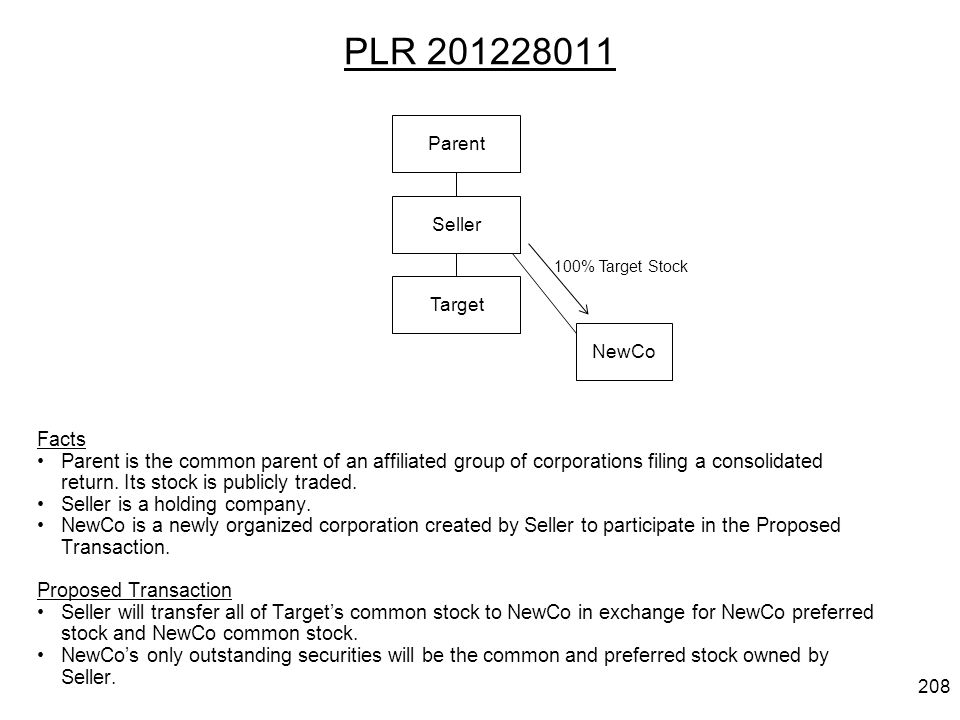 PLR 201228011 Parent. Seller. 100% Target Stock. Target. NewCo. Facts.
