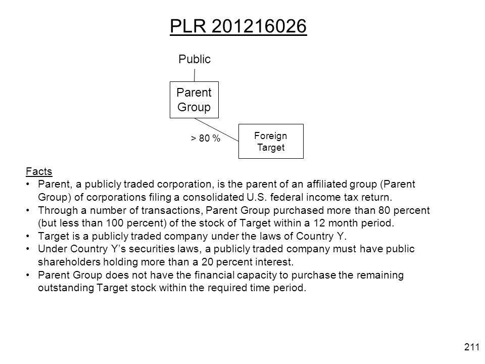 PLR 201216026 Public Parent Group Facts