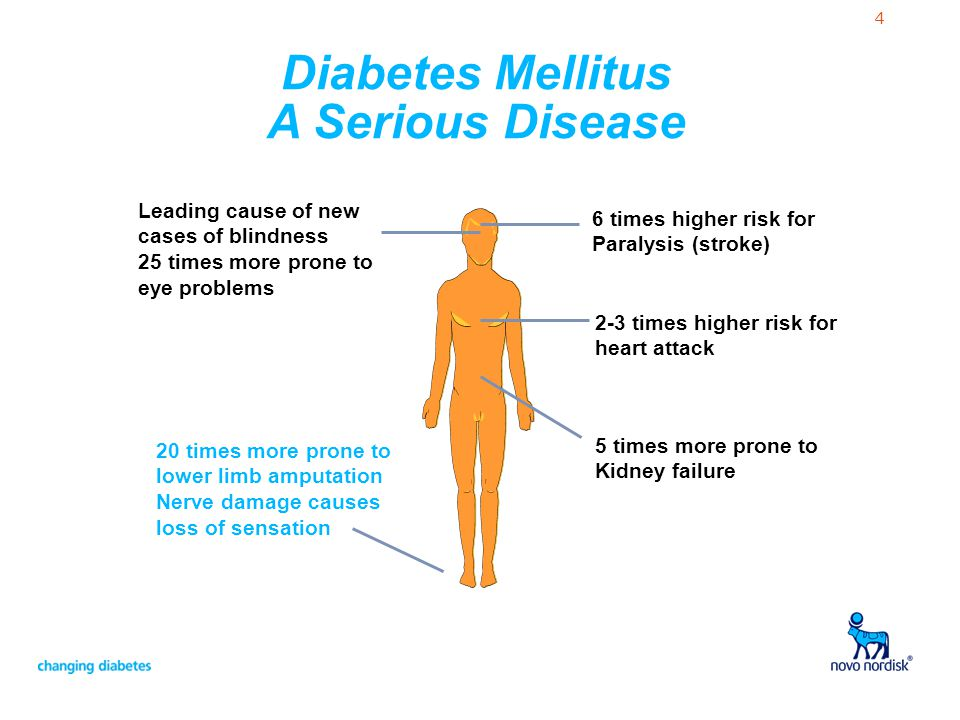 Diabetes Mellitus A Serious Disease