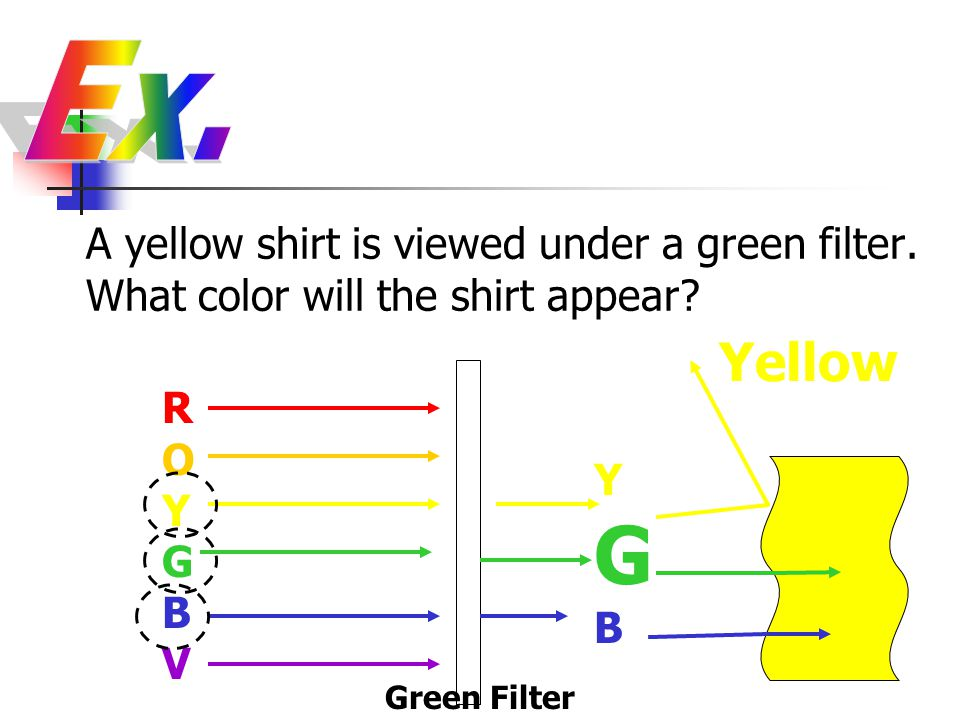 Ex. A yellow shirt is viewed under a green filter. What color will the shirt appear Yellow. ROYGBV.